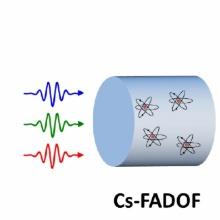 "Spektrale Abstimmung eines Quantenpunktes (""QD"") auf atomares Cäsium (Cs-FADOF)."