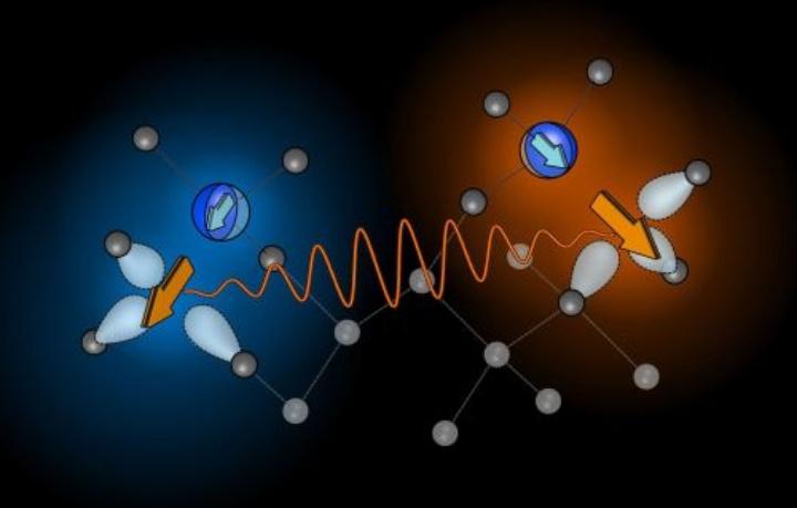 Quantum Entanglement (c)